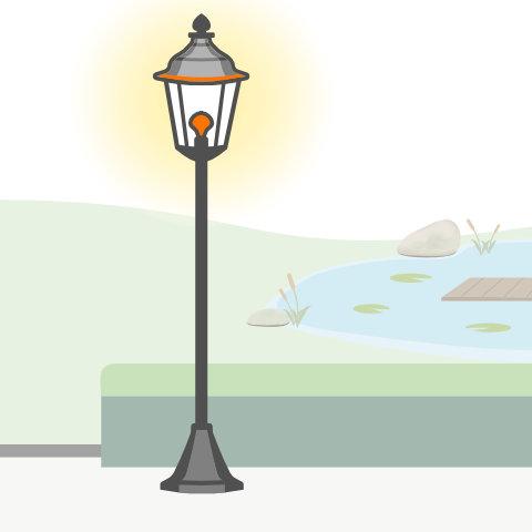 Laternenleuchten von vielen Markenherstellern bei lampenonline.de kaufen