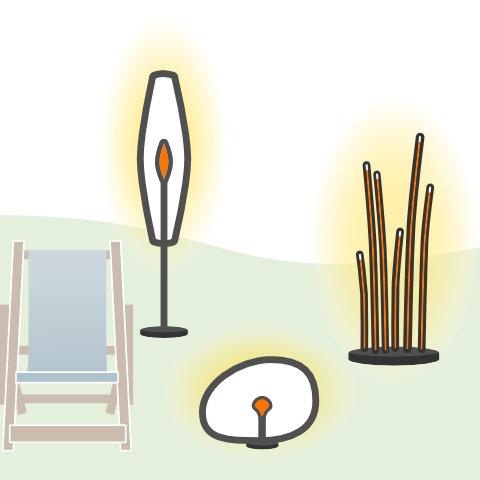 Lichtobjekte von vielen Markenherstellern bei lampenonline.de kaufen