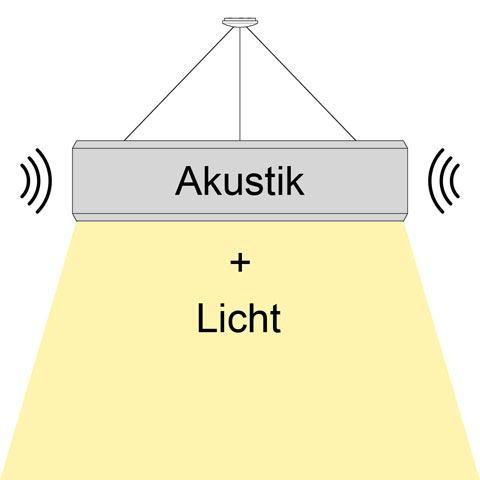 Akustik-Leuchten von vielen Markenherstellern bei lampenonline kaufen